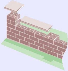 Keybrick Ezebuild Uk -   - Mur Muret