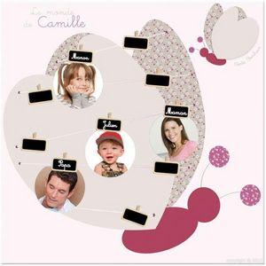BABY SPHERE - arbre généalogique papillons - Child Family Tree