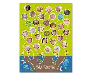 PLANET PHOTO -  - Kinder Stammbaum