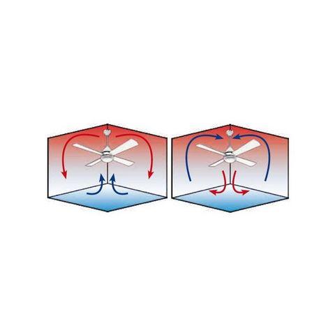 Casafan - Deckenventilator-Casafan-Ventilateur de plafond, design silencieux 132 Cm,